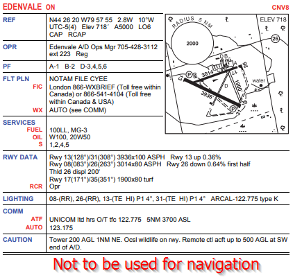 CFS Information for CNV8 *** DO NOT USE FOR FLIGHT PLANNING